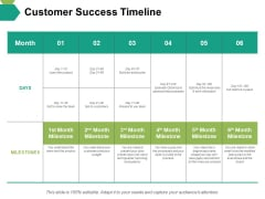Customer Success Timeline Ppt PowerPoint Presentation Gallery Show