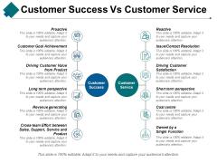 Customer Success Vs Customer Service Ppt PowerPoint Presentation Ideas Design Templates