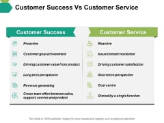 Customer Success Vs Customer Service Ppt PowerPoint Presentation Layouts Ideas