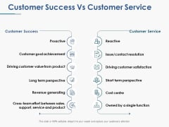Customer Success Vs Customer Service Ppt PowerPoint Presentation Portfolio Professional
