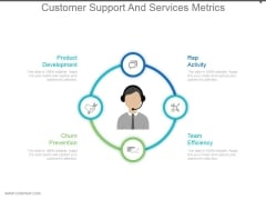Customer Support And Services Metrics Powerpoint Slide Show