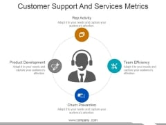 Customer Support And Services Metrics Ppt PowerPoint Presentation Infographics Ideas