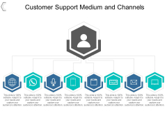Customer Support Medium And Channels Ppt PowerPoint Presentation Pictures Images