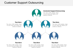 Customer Support Outsourcing Ppt PowerPoint Presentation Slides Designs Cpb