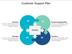 Customer Support Plan Ppt PowerPoint Presentation Outline Model Cpb