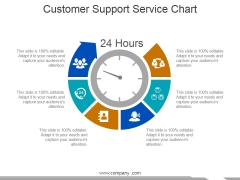 Customer Support Service Chart Ppt PowerPoint Presentation Infographic Template Graphics