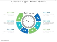 Customer Support Service Process Powerpoint Slide Template