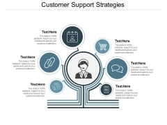 Customer Support Strategies Ppt PowerPoint Presentation Outline Outfit