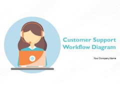 Customer Support Workflow Diagram Ppt PowerPoint Presentation Complete Deck With Slides