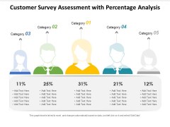 Customer Survey Assessment With Percentage Analysis Ppt PowerPoint Presentation Styles Grid PDF