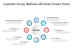 Customer Survey Methods With Email Contact Forms Ppt PowerPoint Presentation Infographic Template Show