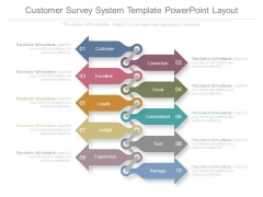 Customer Survey System Template Powerpoint Layout
