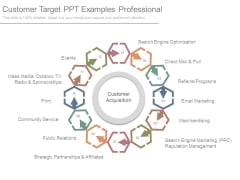 Customer Target Ppt Examples Professional