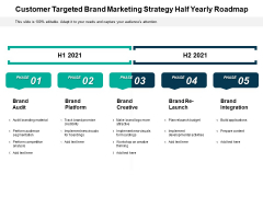 Customer Targeted Brand Marketing Strategy Half Yearly Roadmap Download