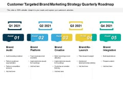 Customer Targeted Brand Marketing Strategy Quarterly Roadmap Structure