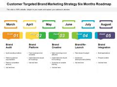 Customer Targeted Brand Marketing Strategy Six Months Roadmap Ideas