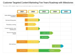 Customer Targeted Content Marketing Five Years Roadmap With Milestones Themes