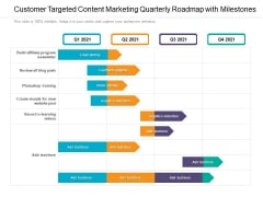 Customer Targeted Content Marketing Quarterly Roadmap With Milestones Professional