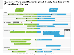 Customer Targeted Marketing Half Yearly Roadmap With Promotion Activities Guidelines