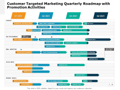 Customer Targeted Marketing Quarterly Roadmap With Promotion Activities Introduction