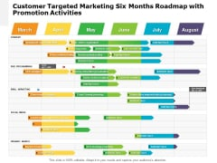 Customer Targeted Marketing Six Months Roadmap With Promotion Activities Slides
