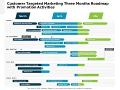 Customer Targeted Marketing Three Months Roadmap With Promotion Activities Portrait