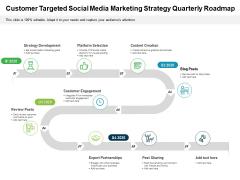 Customer Targeted Social Media Marketing Strategy Quarterly Roadmap Elements
