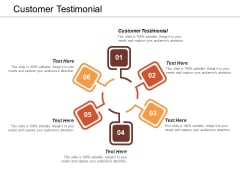 Customer Testimonial Ppt Powerpoint Presentation Icon Display Cpb