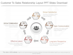 Customer To Sales Relationship Layout Ppt Slides Download