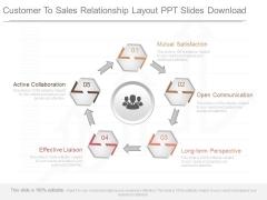 Customer To Sales Relationship Layout Ppt Slides Download