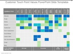 Customer Touch Point Values Powerpoint Slide Templates
