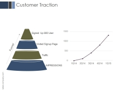 Customer Traction Ppt PowerPoint Presentation Information
