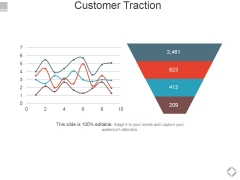 Customer Traction Ppt PowerPoint Presentation Outline Show