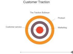 Customer Traction Ppt PowerPoint Presentation Portfolio