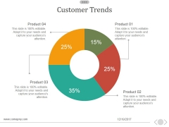 Customer Trends Template 1 Ppt PowerPoint Presentation Diagrams