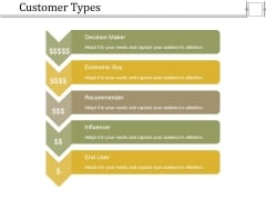 Customer Types Ppt PowerPoint Presentation Slides Picture