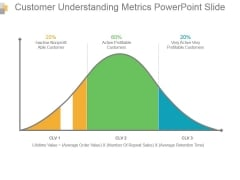 Customer Understanding Metrics Powerpoint Slide