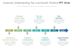 Customer Understanding Top Line Growth Timeline Ppt Slide
