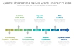 Customer Understanding Top Line Growth Timeline Ppt Slides