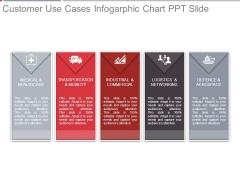 Customer Use Cases Infogarphic Chart Ppt Slide