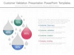 Customer Validation Presentation Powerpoint Templates