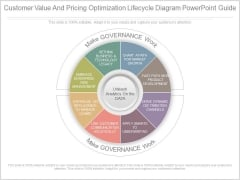 Customer Value And Pricing Optimization Lifecycle Diagram Powerpoint Guide