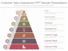 Customer Value Assessment Ppt Sample Presentations