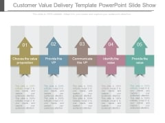 Customer Value Delivery Template Powerpoint Slide Show