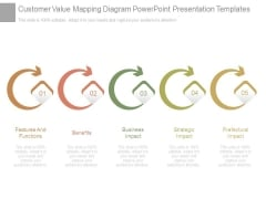 Customer Value Mapping Diagram Powerpoint Presentation Templates