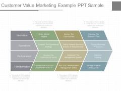 Customer Value Marketing Example Ppt Sample