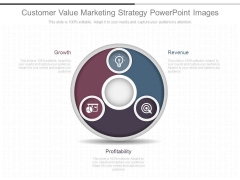Customer Value Marketing Strategy Powerpoint Images