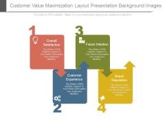 Customer Value Maximization Layout Presentation Background Images