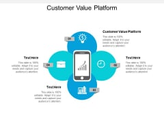 Customer Value Platform Ppt PowerPoint Presentation Gallery Images Cpb