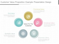Customer Value Proposition Example Presentation Design